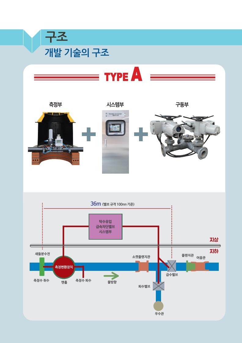탁수유입급속차단시스템 밸브 카다록.pdf_page_10.jpg