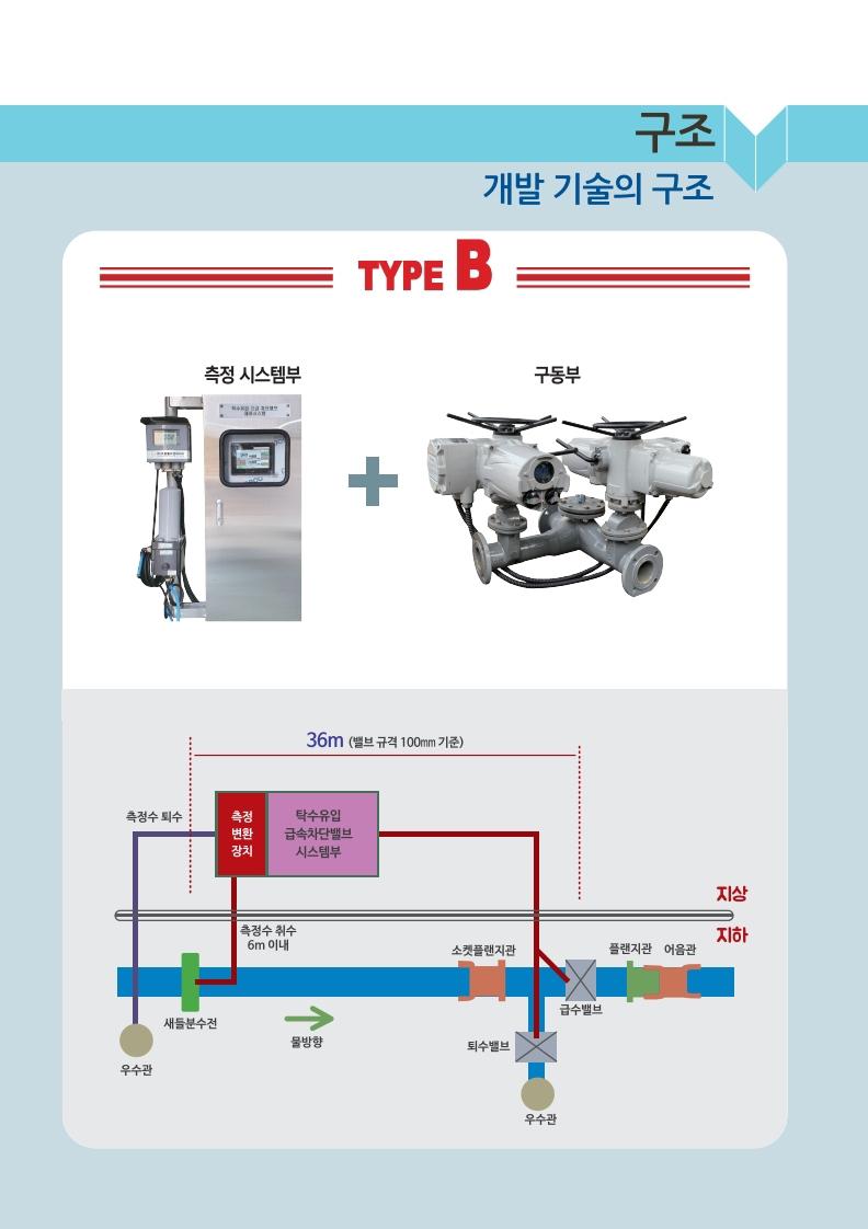 탁수유입급속차단시스템 밸브 카다록.pdf_page_11.jpg