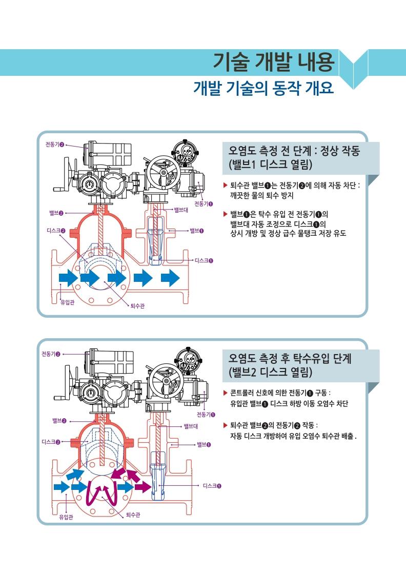 탁수유입급속차단시스템 밸브 카다록.pdf_page_09.jpg