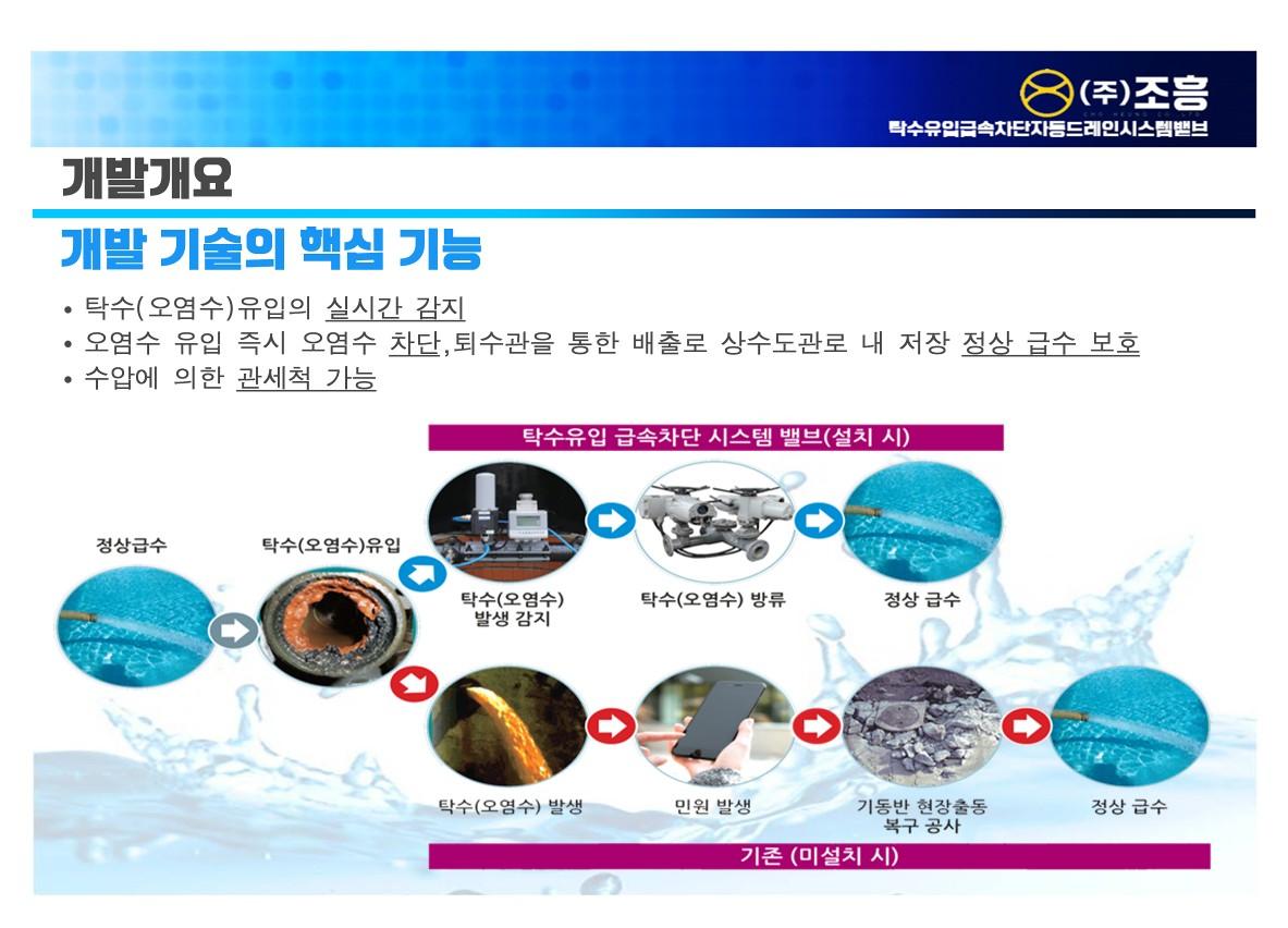 페이지 원본 탁수유입급속차단자동드레인시스템밸브_설명자료(2021.05.04)_4.jpg